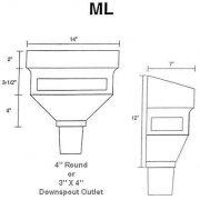 ML sketch